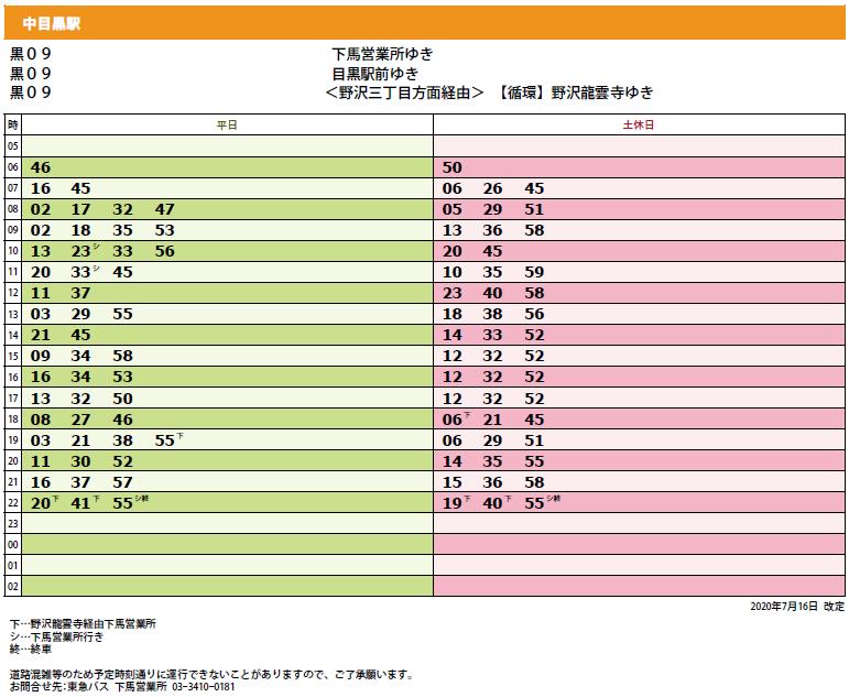 中目黒 バスの時刻表